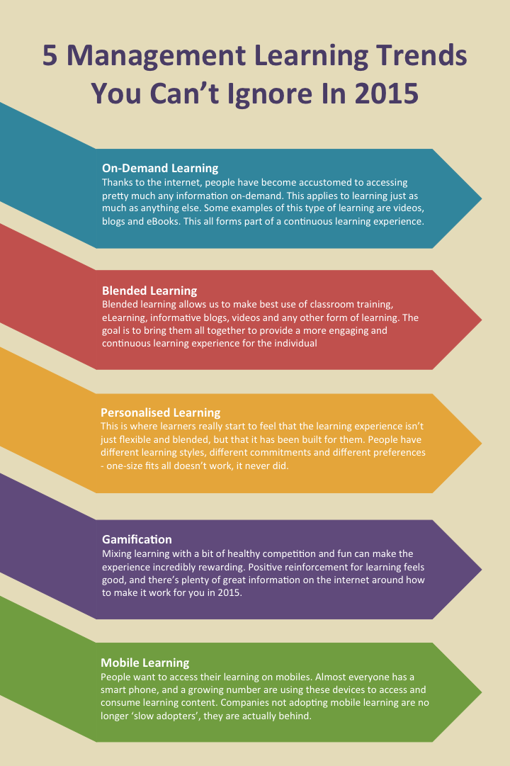 5_management_learning_trends_you_cant_ignore_in_2015