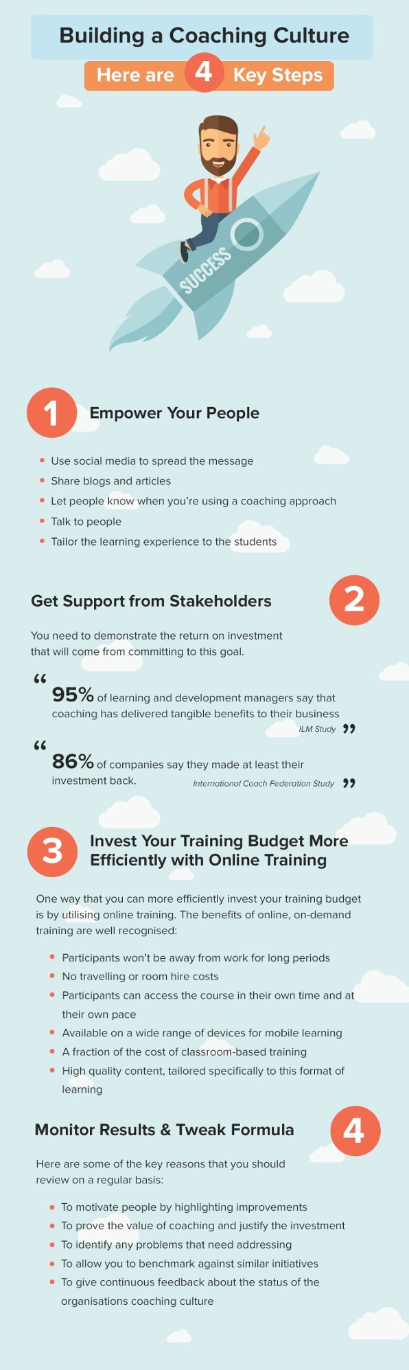 Infographic-4-Steps-To-Building-A-Coaching-Culture