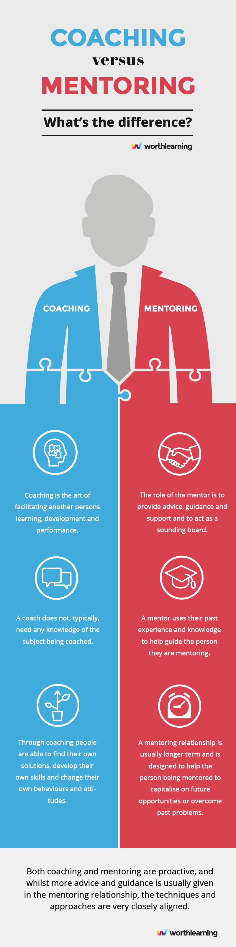 Infographic_Coaching_Vs_Mentoring