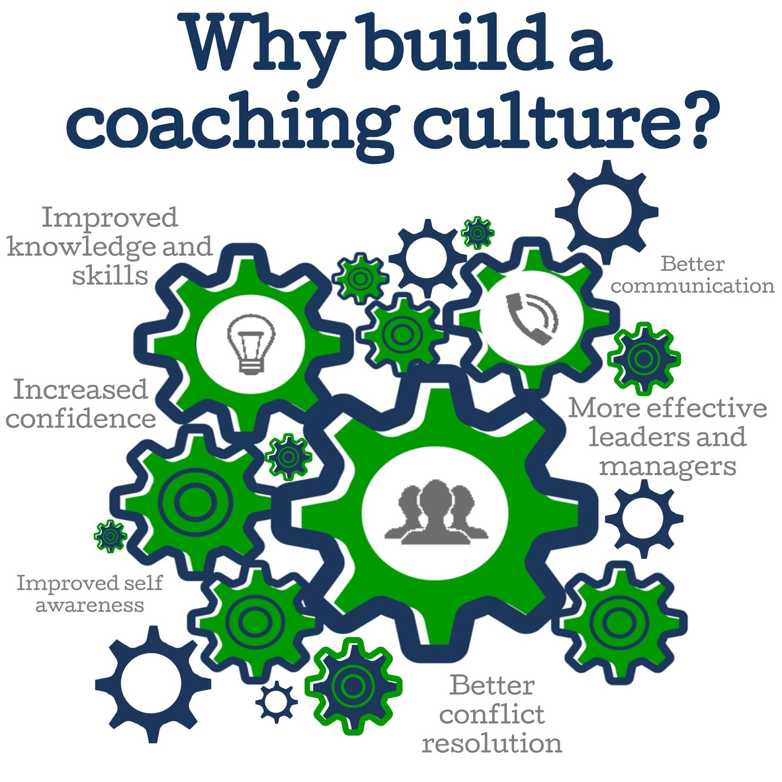 The Benefits of Building a Coaching Culture in Your Organisation